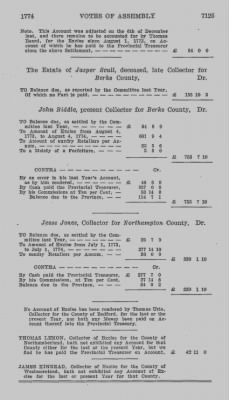Votes of Assembly 1774 > Page 7125