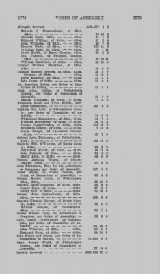 Votes of Assembly 1776 > Page 7573