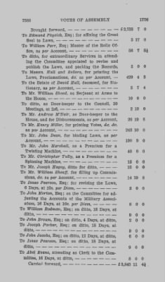Votes of Assembly 1776 > Page 7588
