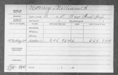 Company D > Horney, William H.