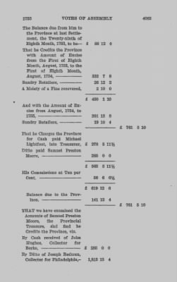 Votes of Assembly 1755 > Page 4063