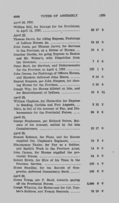 Votes of Assembly 1758 > Page 4868