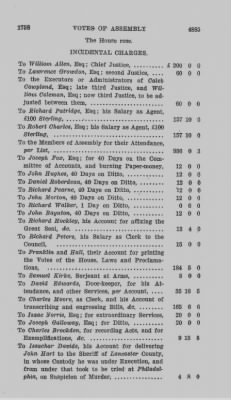 Votes of Assembly 1758 > Page 4885
