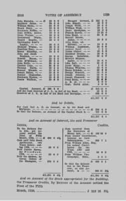 Votes of Assembly 1759 > Page 5016