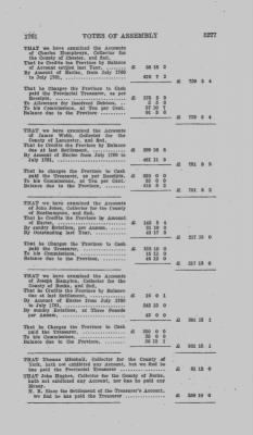 Votes of Assembly 1761 > Page 5277