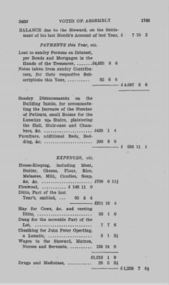 Votes of Assembly 1763 > Page 5450
