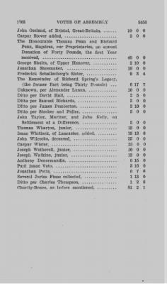 Votes of Assembly 1763 > Page 5453