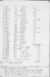 Estate Inventory of Richard Jenkins, Wadmalaw Island, SC, 1857, P2