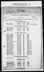Military Personnel: Heaps-Kowalyk - Page 282