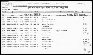 War Diary, 1/1-31/44 - Page 419