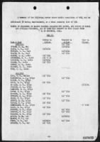 Rep of opers in connection with the attacks on and capture of Wake Island by the Japanese, December, 1941 - Page 3
