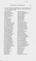 Names of Foreigners who took the Oath of Allegiance, 1727-1775. - Page 121
