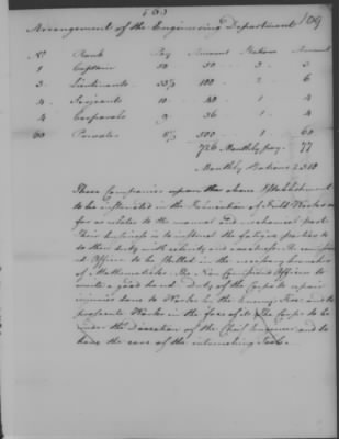 Repts from Cambridge and Valley Forge > Page 109