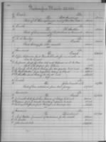 American Colonization Society record example