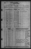 Pearl Harbor Muster Rolls record example
