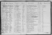 Mauthausen Death Books record example