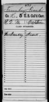 Civil War Service Records (CMSR) - Union - Colored Troops 1st-6th Cavalry record example