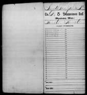 Mexican War Service Records - Tennessee record example