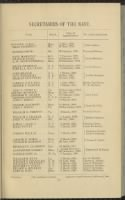 Navy and Marine Corps Officers, 1775-1900 record example