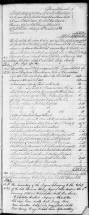 416 Slaves, Estate of Thomas Horry, Charleston and Georgetown, SC, 1820