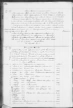 Estate Inventory of John Conner, Free African American, Charleston, SC