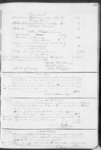Estate Inventory of Anne Glover, Free African American Charleston, SC