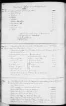 Slaves in the Estate of James W. and Emma Gadsden, Charleston, SC