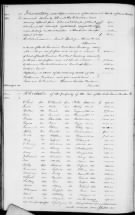 108 Slaves in the Estate of Isaac Porcher, Jr., Charleston, SC, 1850