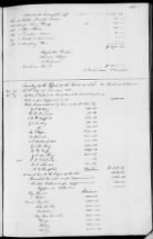 Slaves in the Estate of John A. Cleveland, 1853, Family Relationships Noted