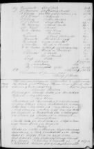 110 Slaves in the Estate of Eliza Flynn, Colleton County, SC, 1845