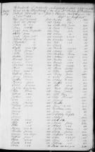 360 Slaves in the Estate of Philip G. Prioleau, Berkeley, SC, 1845