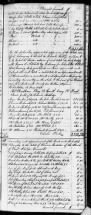 Enslaved Ancestors in the Estate of Thomas Gadsden, Charleston, SC, 1821