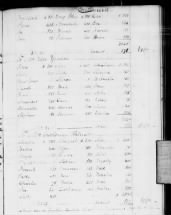 Division of Slaves in the Estate of Francis Marion, Charleston, SC, 1833