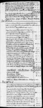 Slaves in the Estate of Aaron Loocock, Richland and Charleston, SC, 1794