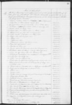 104 Slaves in the Estate of John G. Shoolbred, Charleston, SC, 1860