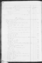 Sale of 101 Slaves in the Estate of B.J. Johnson, Charleston, SC, 1862