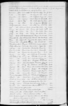 138 Slaves in the Estate of Philip Tidyman, Georgetown, SC, 1850