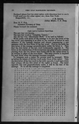 Fold3 Image - Confederate cipher used by Signal Corps with directions on how to use it