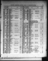Eastern Cherokee Applications Example Record