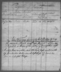 Cherokee Indian Agency Example Record