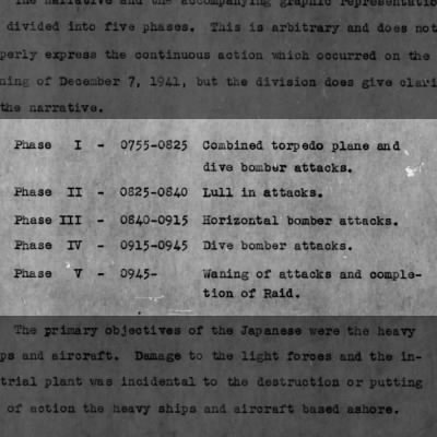 Timeline of Attack on Pearl Harbor